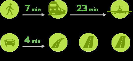 Infografiikka 1